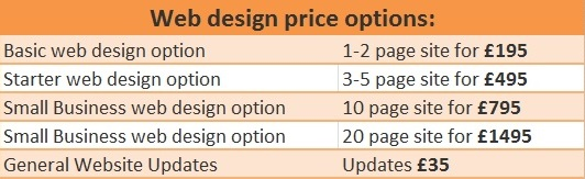 website prices
